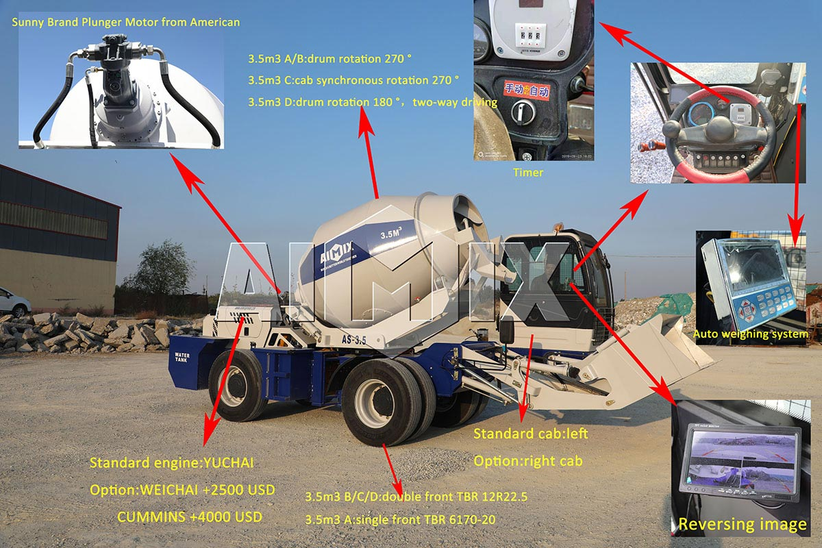 Components of our self-loading concrete mixer truck